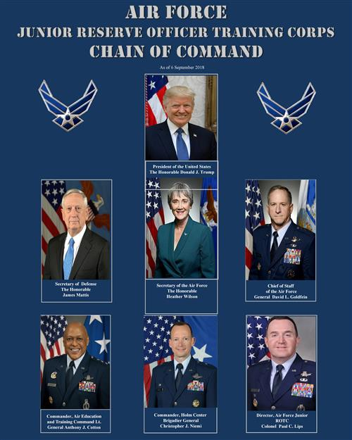 JROTC Chain of Command 2015