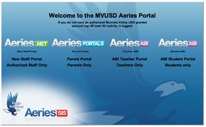 Aeries Parent Student Portal Overview