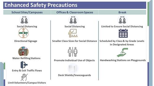 Overview of Health & Safety