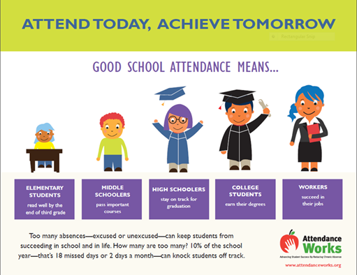 Attendance Awareness Month September